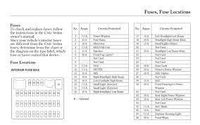 s2000 fuse box diagram honda s fuse box block circuit breaker