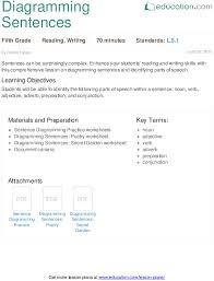 diagramming sentences lesson plan education com