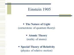 Physics Of Light Einstein 1905 And The Birth Of Modern Physics Einstein Year