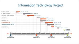 High Level Project Plan Excel Template How Office Timeline Makes It Slides For Powerpoint