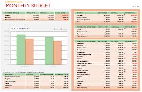 business budget template for small businesses