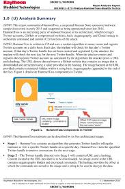 raytheon new vault 7 reveals twitter powered malware u2014 steemit