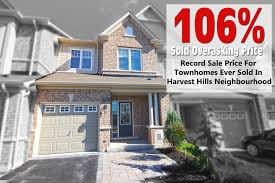 record sale price 112 courtland cres sold for the record price the nikolay and