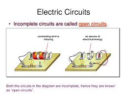 electricity ppt