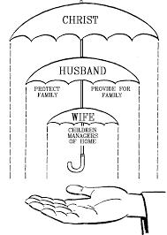 spiritual umbrellas and the oppression of women tim u0027s blog