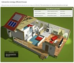 Energy Efficient House Plans 26 Best Energy Efficiency Images On Pinterest Energy