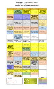 university of miami continuing education osher lifelong learning
