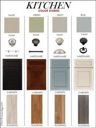 ideas for kitchen cabinet colors kitchen cabinets color selection cabinet colors choices 3 day