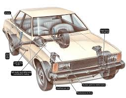 car suspension parts names how car suspension works how a car works