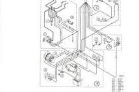 dol starter wiring diagram single phase wiring diagram
