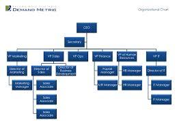 organizational chart templates free downloadorganizational chart