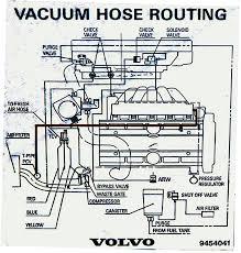 finally a vacuum hose diagram page 2