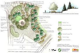 site plan design landscape site plans garden design