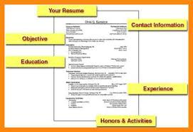A Good Resume Template What Is A Good Resume Profile Projects Idea Of Examples