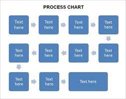 Process Map Template Excel Flow Chart Template Ebook