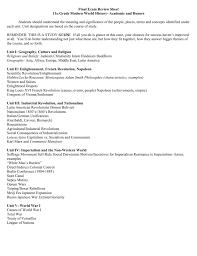 final exam review sheet 11th grade modern world history