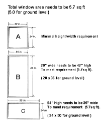 Bedroom Size Requirements I Regress On Egress Bedroom Windows Emergency Escape And Rescue