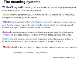visual layout meaning modes and meaning systems creating multimodal texts