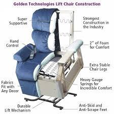Lift Seat For Chair Golden Technologies Monarch Pr 355 3 Position Golden