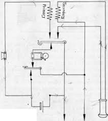 telephone circuits and wiring ii lines with magneto generator