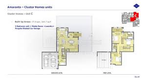 cluster house plans greenmark galaxy apartments in kondapur hyderabad price cluster