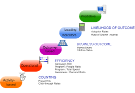 objectives of cash flow statement promotion boundless business