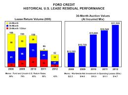 nissan canada financial statements f 12 31 2012 10k