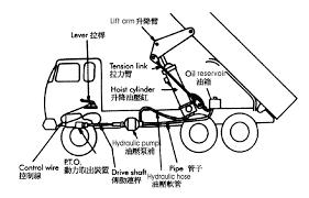 pneumatic dump truck pump 06 1 5