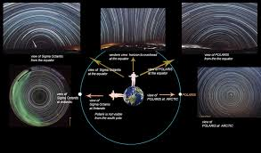 polaris star pole star trails