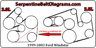 1999 2003 ford windstar belt diagram