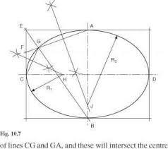 methods of drawing an ellipse engineering drawing joshua nava arts