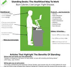 advantages of standing desk wonderful inspiration standing desk benefits mike s spruce grove