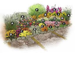 Designing A Bed Best 20 Flower Bed Designs Ideas On Pinterest Plant Bed Front