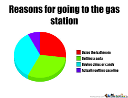 Gas Station Meme - reasons for going to the gas station by memerandomness meme center