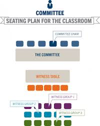 Houses Of Parliament Floor Plan by Committee House Of Representatives Or Senate Teaching