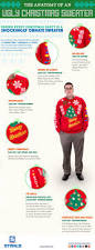 create ugly christmas sweaters