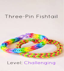 bracelet diy rubber images Rubber bands diy ideas and plans diyideas tips jpg