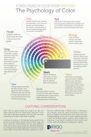 psychological effects of color a crash course in color theory part three the psychology of color