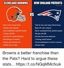 History Of Memes - 25 best memes about cleveland browns cleveland browns memes