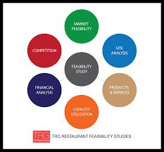 restaurant marketing archives restaurant consulting restaurant