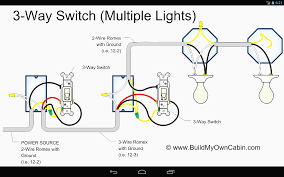 loop at switch lighting circuits cool 2 light wiring diagram