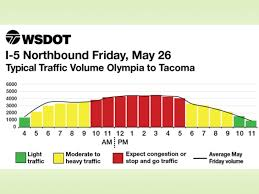 wsdot seattle traffic map memorial day traffic with this wsdot drive data