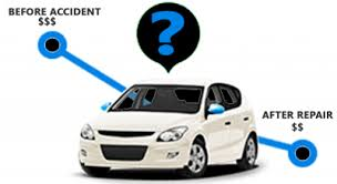 Estimate Your Car Value by Free Diminished Value Estimate Diminished Value Of