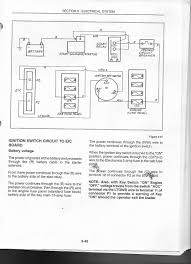 new holland ls180 fuse box hazard wiring diagram jeep yj engine
