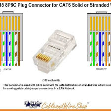 wiring diagram cat 6 rj45 pinout t568a size engine wiring