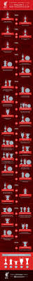 best 25 football analysis ideas on pinterest football player