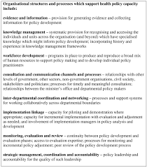 evaluating health policy capacity learning from international and