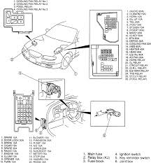 mazda 6 2007 fuse box on mazda images free download wiring