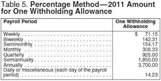 Tax Table 2013 How To Calculate Your Federal Income Tax Withholding