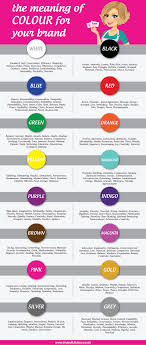 colour meaning the meaning of colour for your brand brand kitchen
